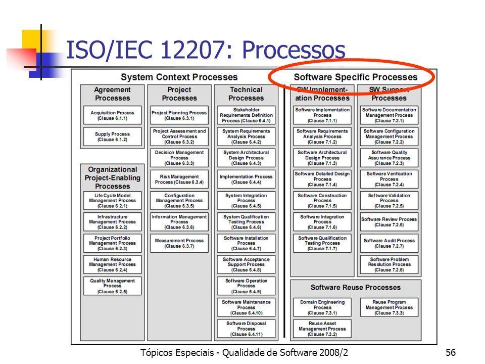 Tópicos Especiais - Qualidade de Software 2008/256 ISO/IEC 12207: Processos