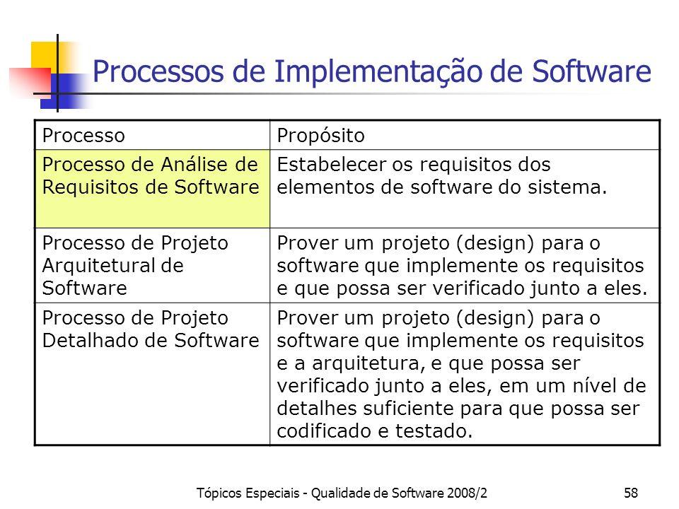 Tópicos Especiais - Qualidade de Software 2008/258 Processos de Implementação de Software ProcessoPropósito Processo de Análise de Requisitos de Softw