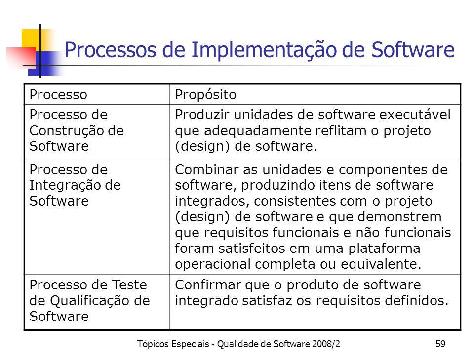 Tópicos Especiais - Qualidade de Software 2008/259 Processos de Implementação de Software ProcessoPropósito Processo de Construção de Software Produzi