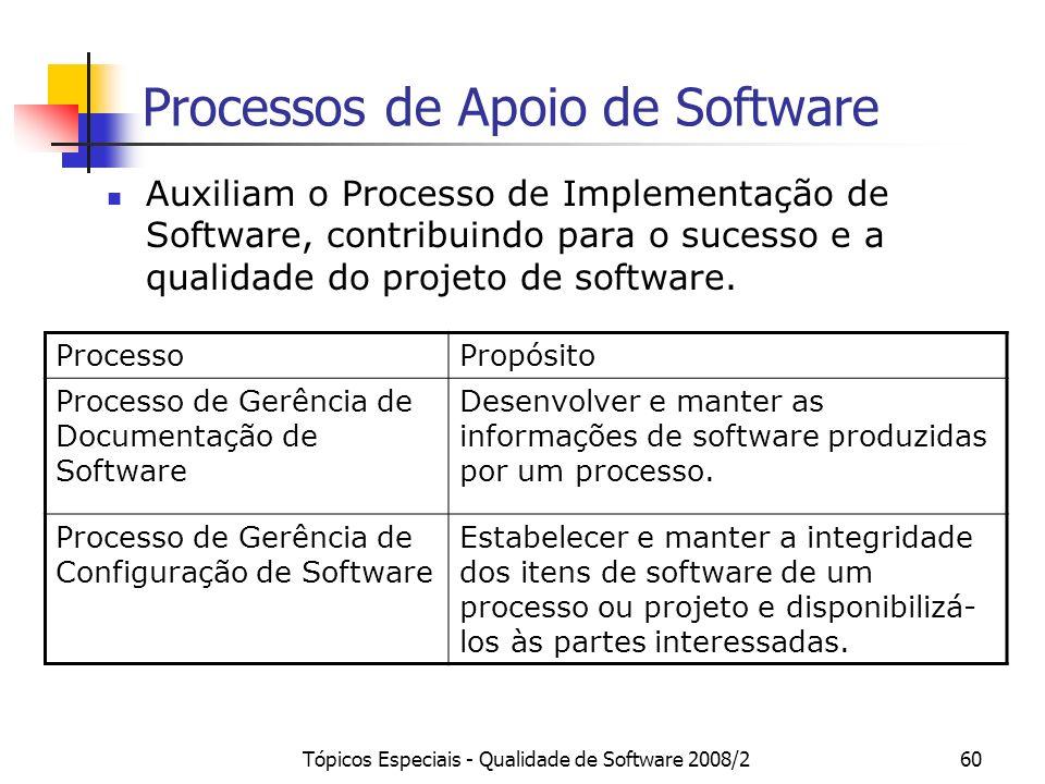 Tópicos Especiais - Qualidade de Software 2008/260 Processos de Apoio de Software Auxiliam o Processo de Implementação de Software, contribuindo para