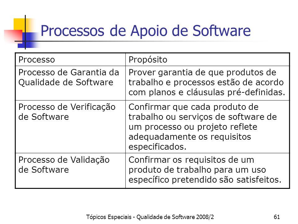 Tópicos Especiais - Qualidade de Software 2008/261 Processos de Apoio de Software ProcessoPropósito Processo de Garantia da Qualidade de Software Prov