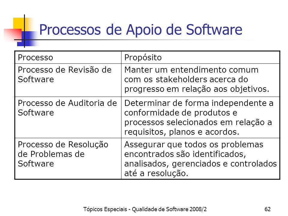 Tópicos Especiais - Qualidade de Software 2008/262 Processos de Apoio de Software ProcessoPropósito Processo de Revisão de Software Manter um entendim