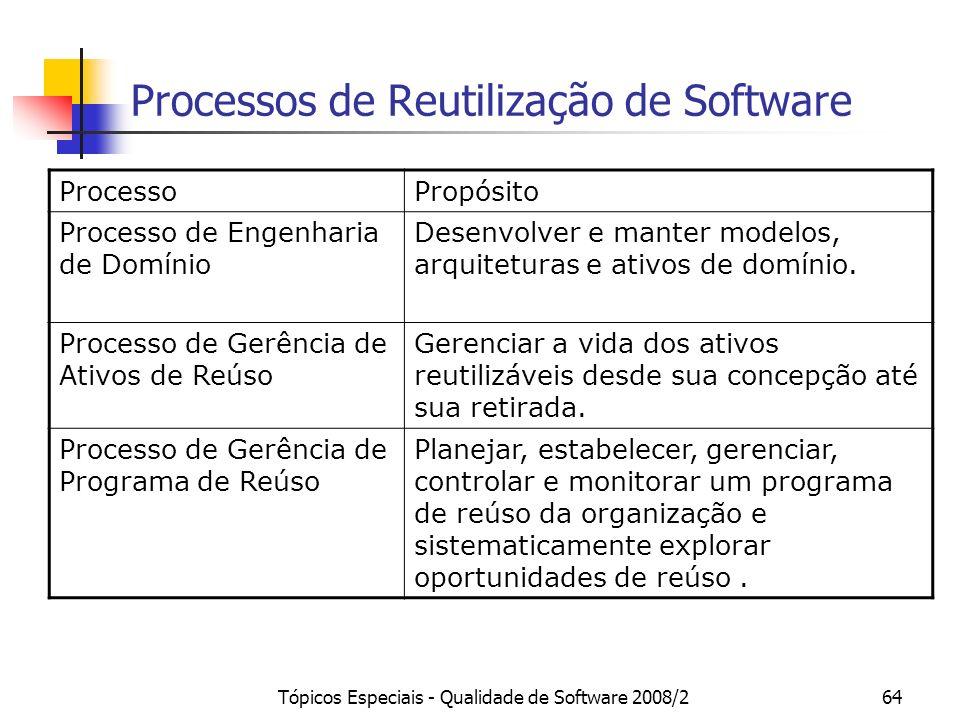 Tópicos Especiais - Qualidade de Software 2008/264 Processos de Reutilização de Software ProcessoPropósito Processo de Engenharia de Domínio Desenvolv