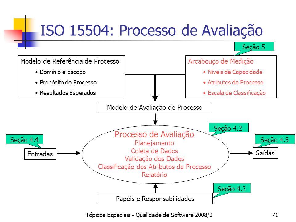 Tópicos Especiais - Qualidade de Software 2008/271 ISO 15504: Processo de Avaliação Modelo de Referência de Processo Domínio e Escopo Propósito do Pro
