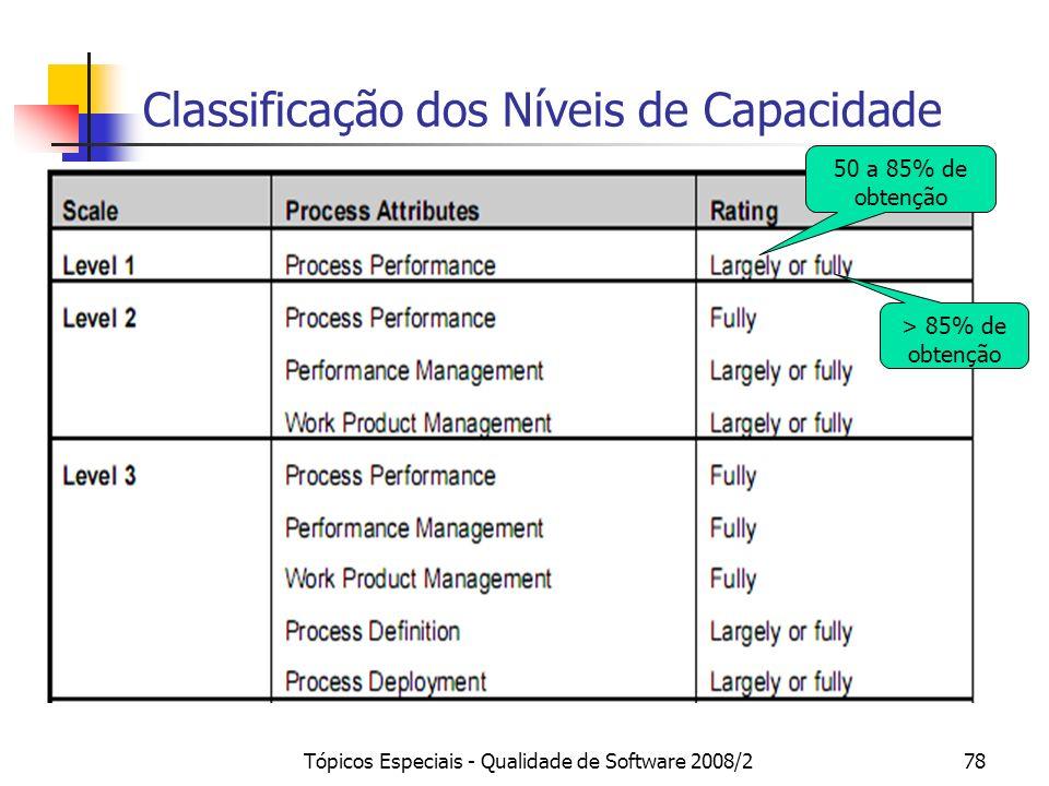 Tópicos Especiais - Qualidade de Software 2008/278 Classificação dos Níveis de Capacidade 50 a 85% de obtenção > 85% de obtenção