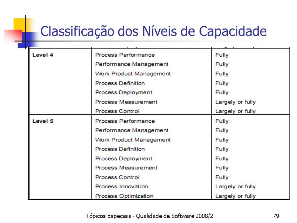 Tópicos Especiais - Qualidade de Software 2008/279 Classificação dos Níveis de Capacidade