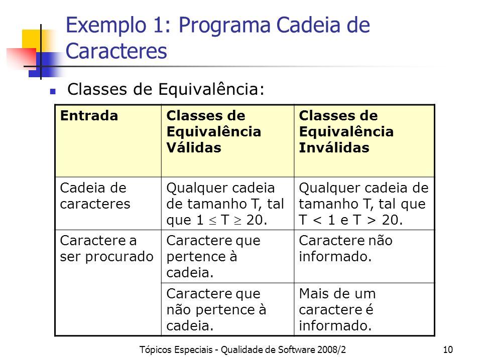 Tópicos Especiais - Qualidade de Software 2008/210 Exemplo 1: Programa Cadeia de Caracteres Classes de Equivalência: EntradaClasses de Equivalência Válidas Classes de Equivalência Inválidas Cadeia de caracteres Qualquer cadeia de tamanho T, tal que 1 T 20.