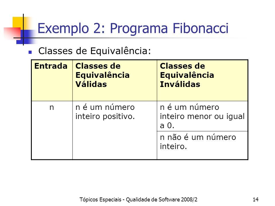 Tópicos Especiais - Qualidade de Software 2008/214 Exemplo 2: Programa Fibonacci Classes de Equivalência: EntradaClasses de Equivalência Válidas Classes de Equivalência Inválidas nn é um número inteiro positivo.