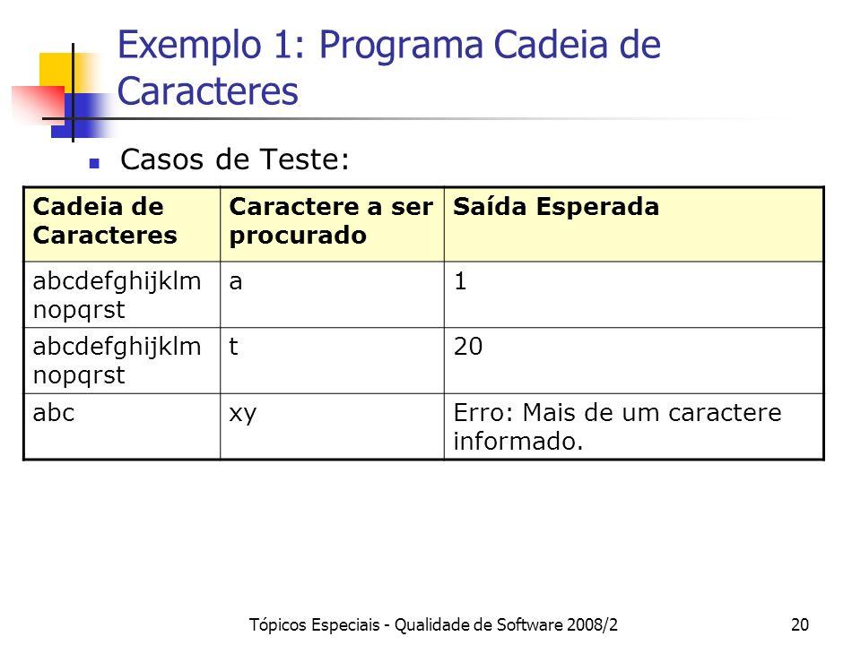 Tópicos Especiais - Qualidade de Software 2008/220 Exemplo 1: Programa Cadeia de Caracteres Casos de Teste: Cadeia de Caracteres Caractere a ser procurado Saída Esperada abcdefghijklm nopqrst a1 t20 abcxyErro: Mais de um caractere informado.