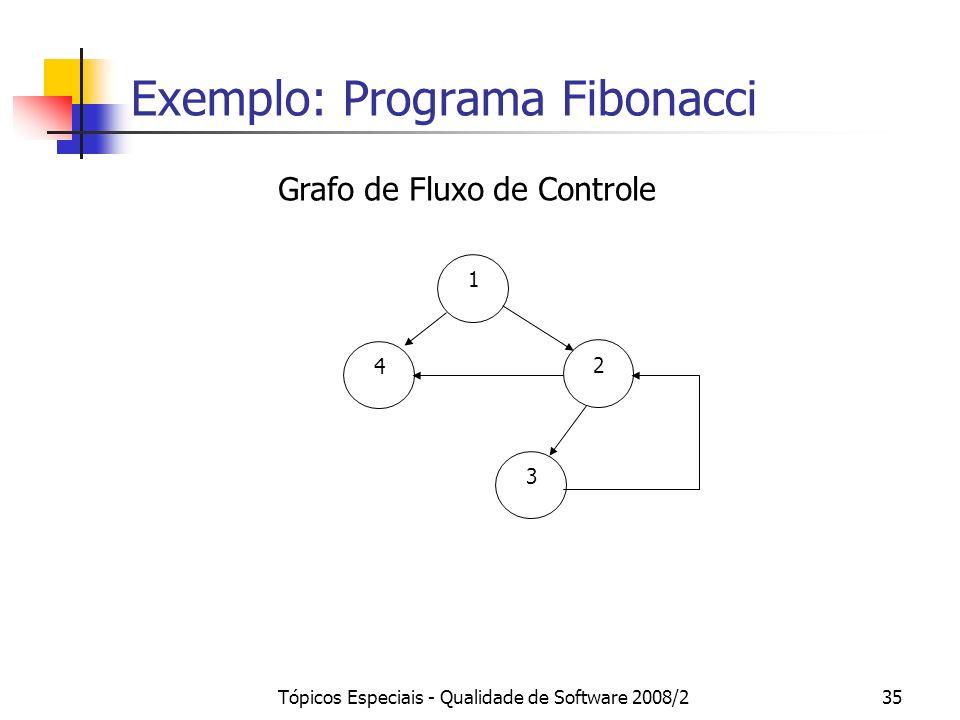Tópicos Especiais - Qualidade de Software 2008/235 Exemplo: Programa Fibonacci 1 2 4 3 Grafo de Fluxo de Controle