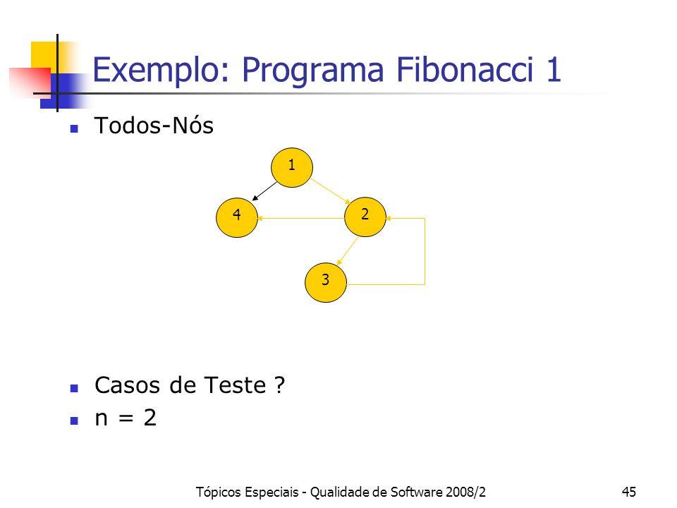 Tópicos Especiais - Qualidade de Software 2008/245 Exemplo: Programa Fibonacci 1 Todos-Nós Casos de Teste .