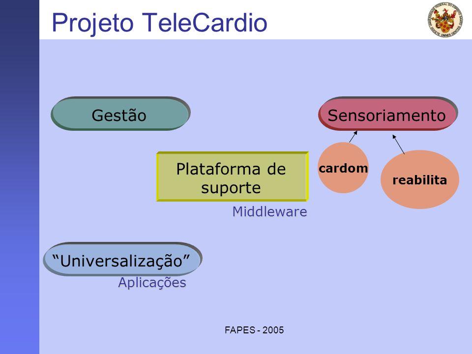 FAPES - 2005 Projeto TeleCardio SensoriamentoGestão Plataforma de suporte Universalização Aplicações Middleware cardom reabilita