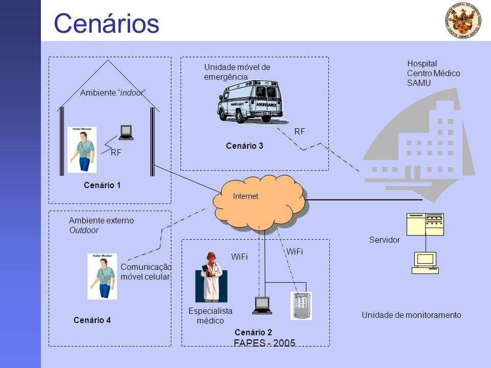 FAPES - 2005 Cenários RF Ambiente indoor Internet Hospital Centro Médico SAMU Servidor Cenário 1 Unidade de monitoramento Cenário 4 Cenário 3 Ambiente