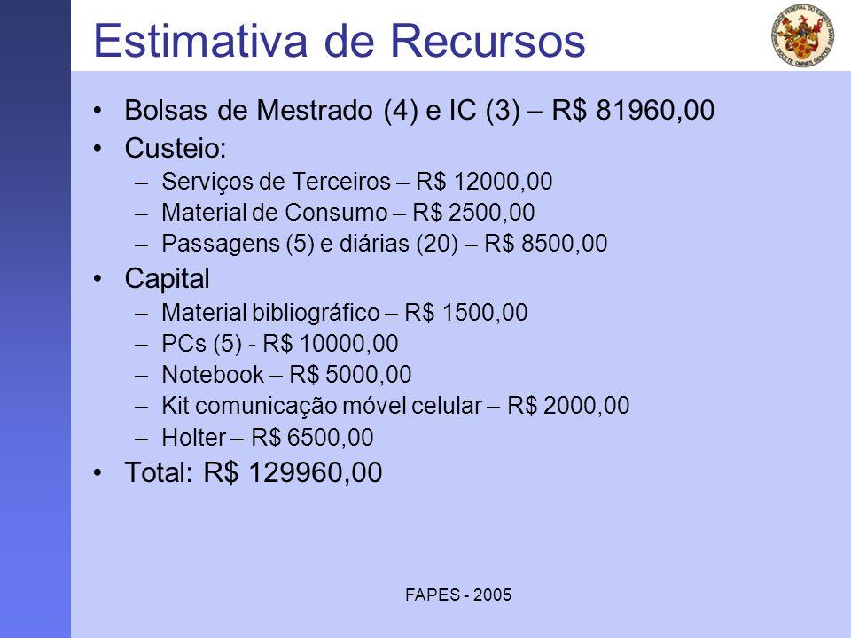 FAPES - 2005 Estimativa de Recursos Bolsas de Mestrado (4) e IC (3) – R$ 81960,00 Custeio: –Serviços de Terceiros – R$ 12000,00 –Material de Consumo –