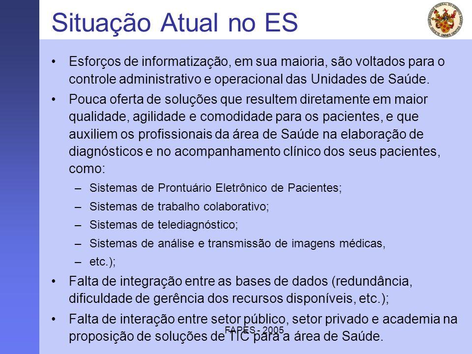 FAPES - 2005 Situação Atual no ES Esforços de informatização, em sua maioria, são voltados para o controle administrativo e operacional das Unidades d