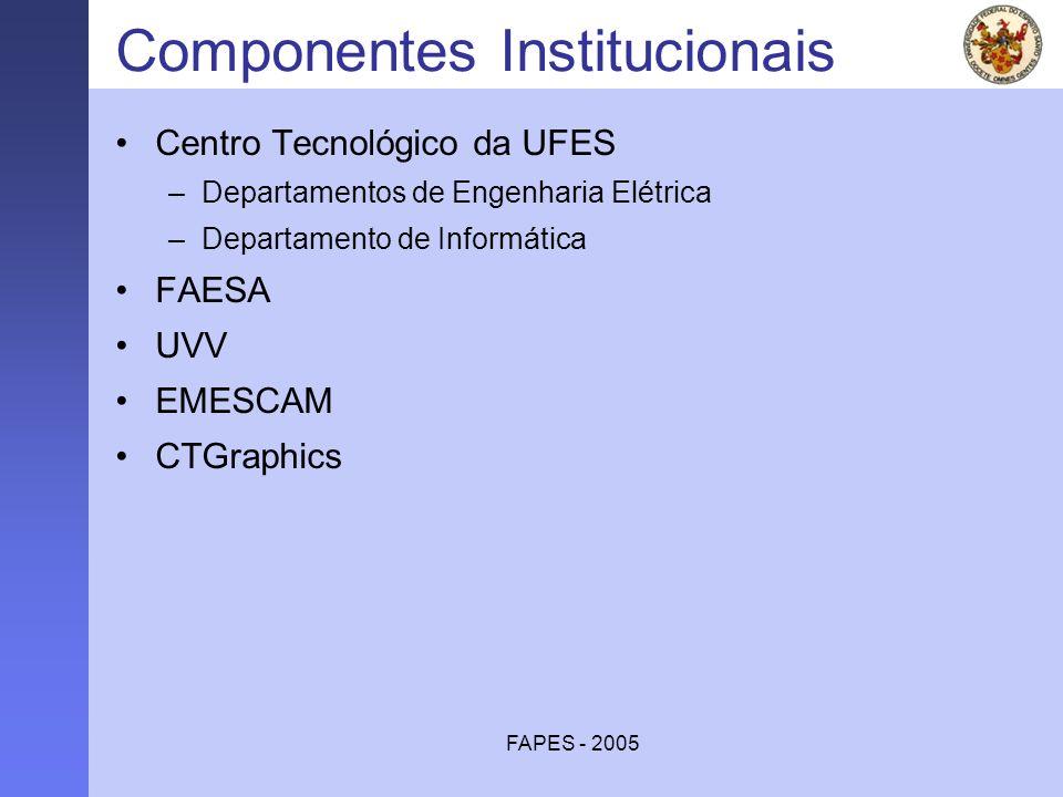 FAPES - 2005 Componentes Institucionais Centro Tecnológico da UFES –Departamentos de Engenharia Elétrica –Departamento de Informática FAESA UVV EMESCA