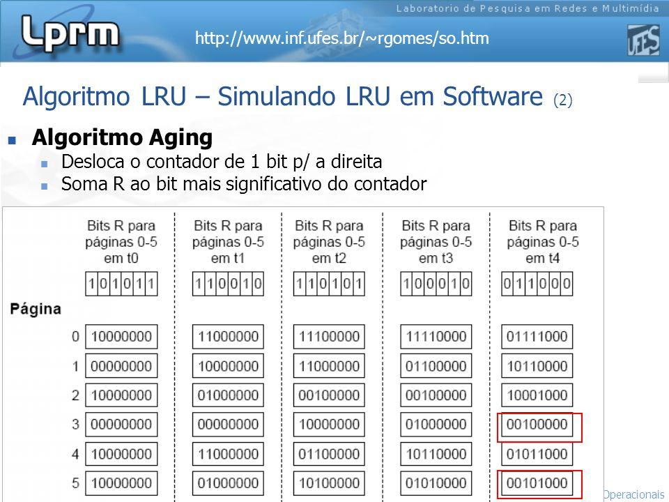 http://www.inf.ufes.br/~rgomes/so.htm 15 Sistemas Operacionais LPRM/DI/UFES Algoritmo LRU – Simulando LRU em Software (2) Algoritmo Aging Desloca o co