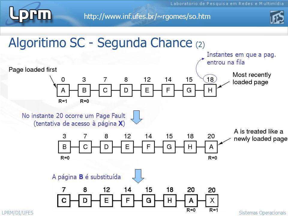 http://www.inf.ufes.br/~rgomes/so.htm 7 Sistemas Operacionais LPRM/DI/UFES Algoritimo SC - Segunda Chance (2) R=1 R=0 Instantes em que a pag. entrou n