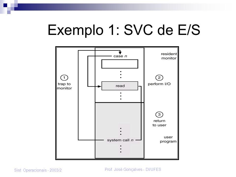 Prof. José Gonçalves - DI/UFES Sist. Operacionais - 2003/2 Exemplo 1: SVC de E/S