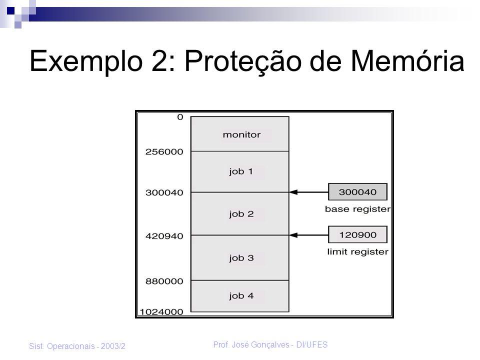 Prof. José Gonçalves - DI/UFES Sist. Operacionais - 2003/2 Exemplo 2: Proteção de Memória