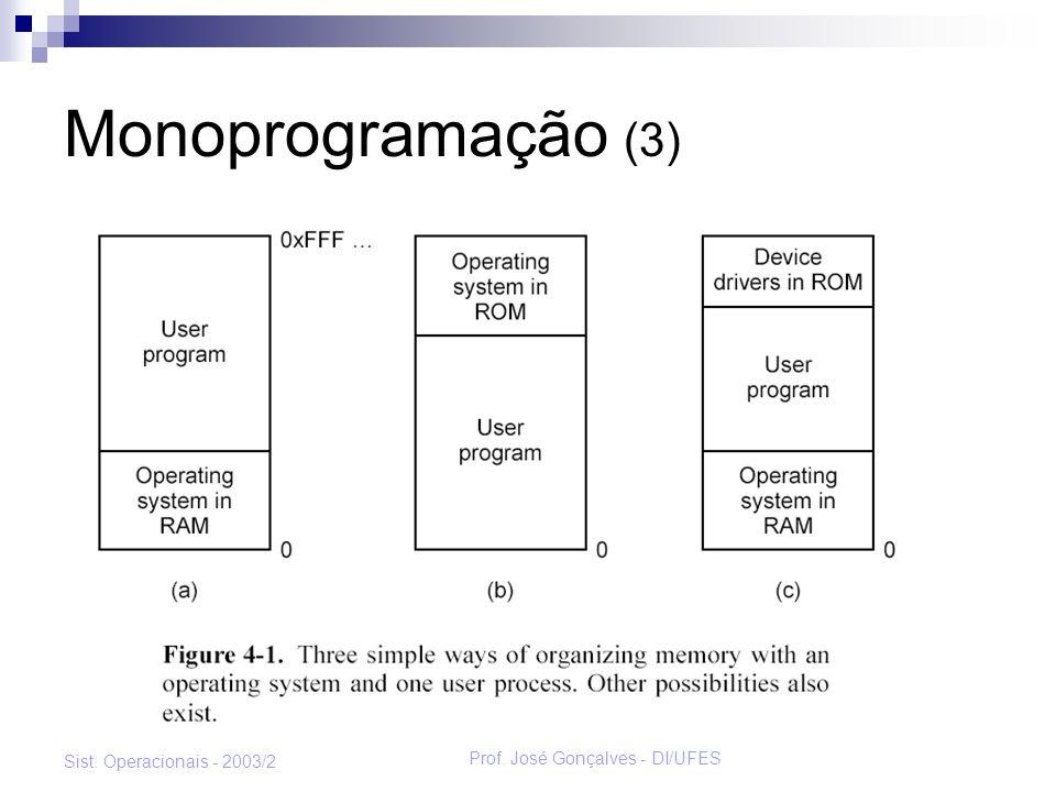 Prof. José Gonçalves - DI/UFES Sist. Operacionais - 2003/2 Monoprogramação (3)