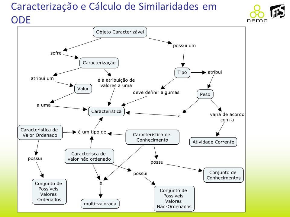 Caracterização e Cálculo de Similaridades em ODE