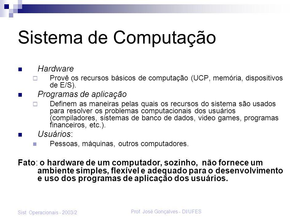Prof. José Gonçalves - DI/UFES Sist. Operacionais - 2003/2 Sistema de Computação Hardware Provê os recursos básicos de computação (UCP, memória, dispo