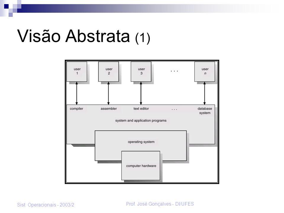 Prof. José Gonçalves - DI/UFES Sist. Operacionais - 2003/2 Visão Abstrata (1)