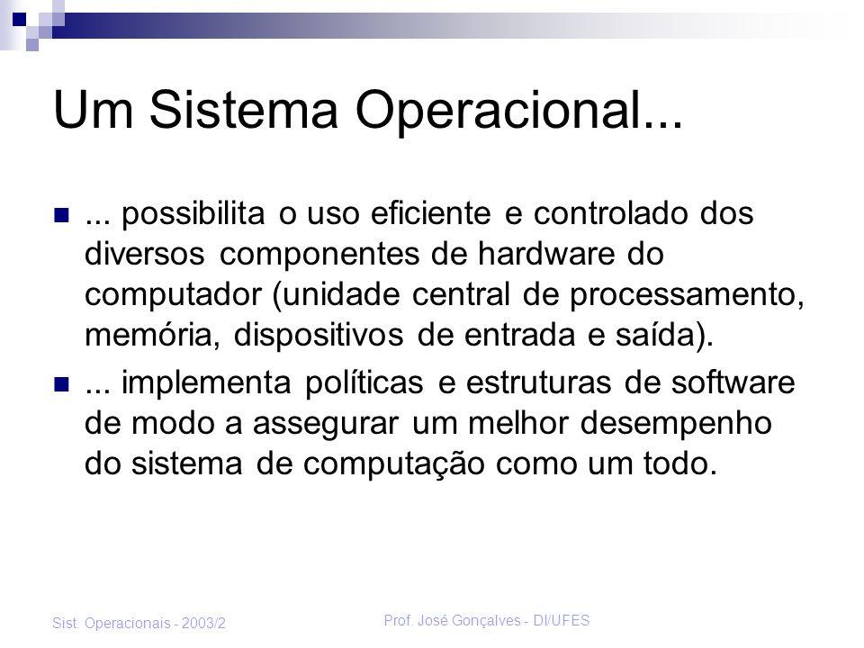 Prof. José Gonçalves - DI/UFES Sist. Operacionais - 2003/2 Um Sistema Operacional...... possibilita o uso eficiente e controlado dos diversos componen