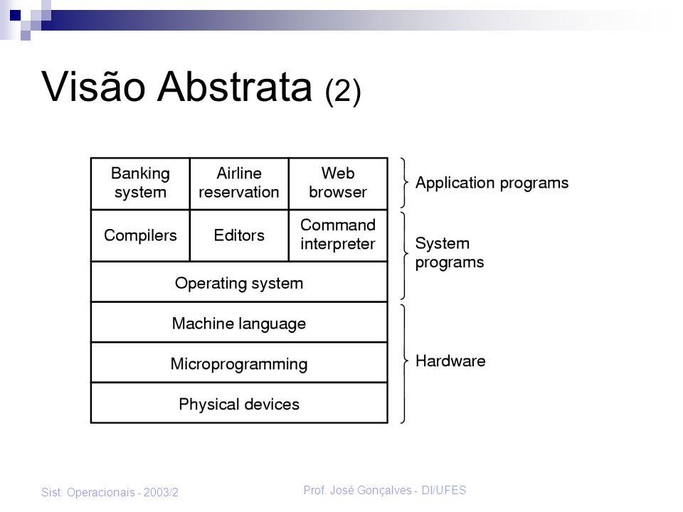 Prof. José Gonçalves - DI/UFES Sist. Operacionais - 2003/2 Visão Abstrata (2)