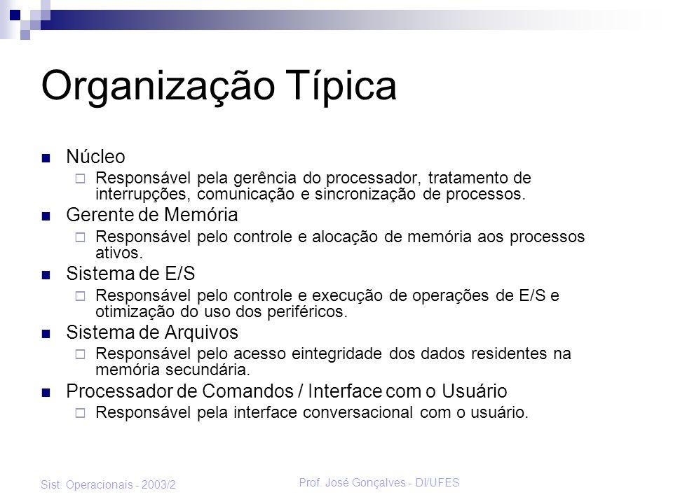 Prof. José Gonçalves - DI/UFES Sist. Operacionais - 2003/2 Organização Típica Núcleo Responsável pela gerência do processador, tratamento de interrupç