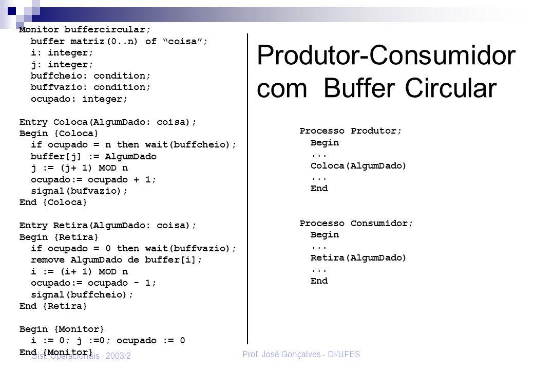 Prof. José Gonçalves - DI/UFES Sist. Operacionais - 2003/2 Produtor-Consumidor com Buffer Circular Monitor buffercircular; buffer matriz(0..n) of cois