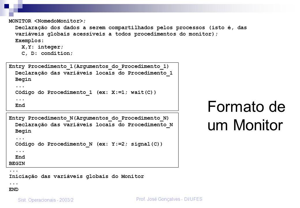 Prof. José Gonçalves - DI/UFES Sist. Operacionais - 2003/2 Formato de um Monitor MONITOR ; Declaração dos dados a serem compartilhados pelos processos