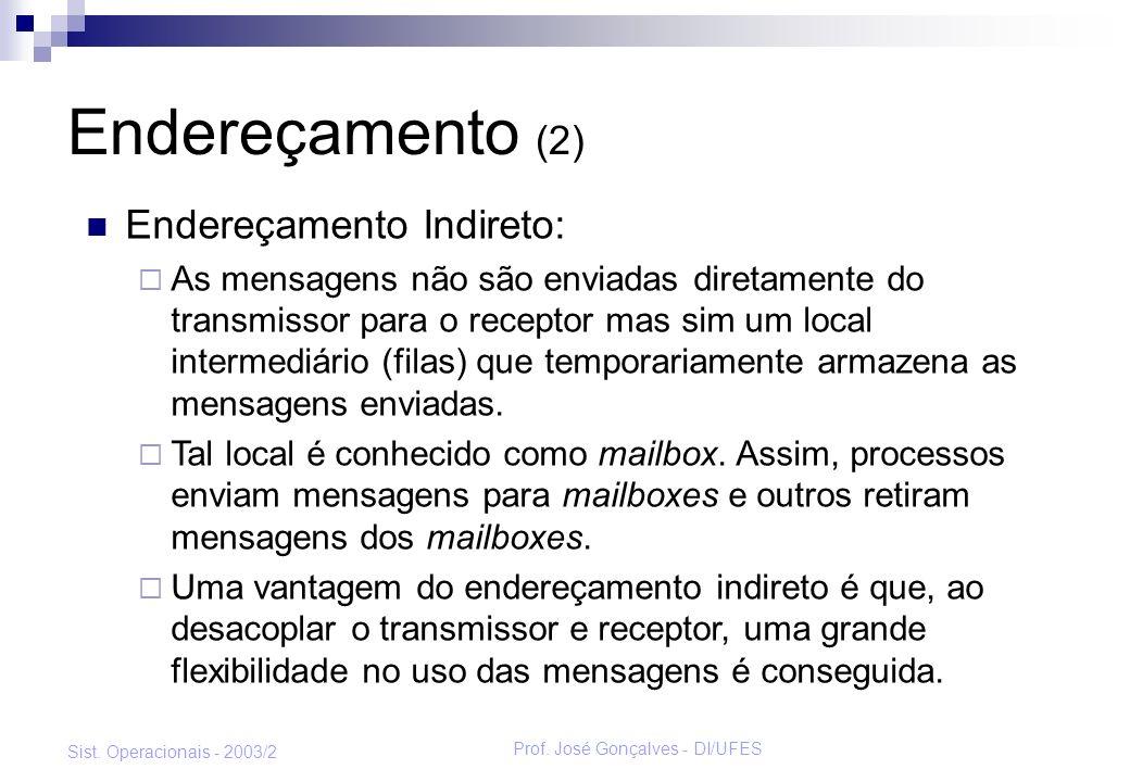 Prof. José Gonçalves - DI/UFES Sist. Operacionais - 2003/2 Endereçamento (2) Endereçamento Indireto: As mensagens não são enviadas diretamente do tran