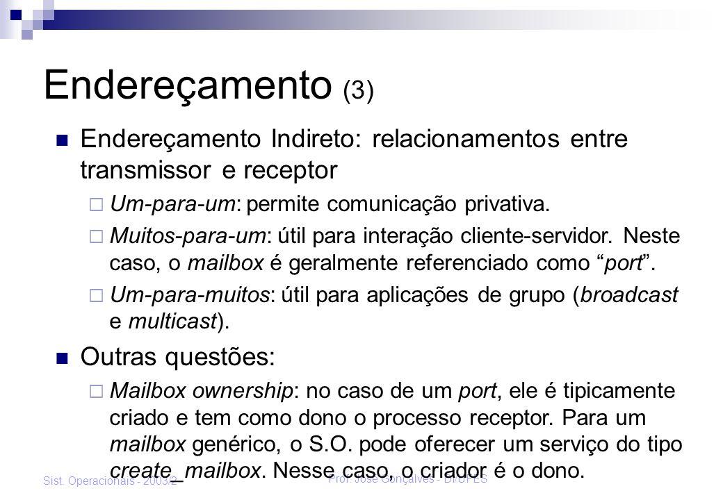 Prof. José Gonçalves - DI/UFES Sist. Operacionais - 2003/2 Endereçamento (3) Endereçamento Indireto: relacionamentos entre transmissor e receptor Um-p