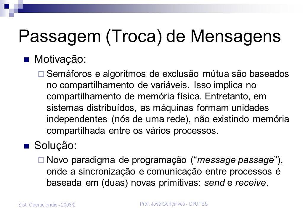 Prof. José Gonçalves - DI/UFES Sist. Operacionais - 2003/2 Passagem (Troca) de Mensagens Motivação: Semáforos e algoritmos de exclusão mútua são basea