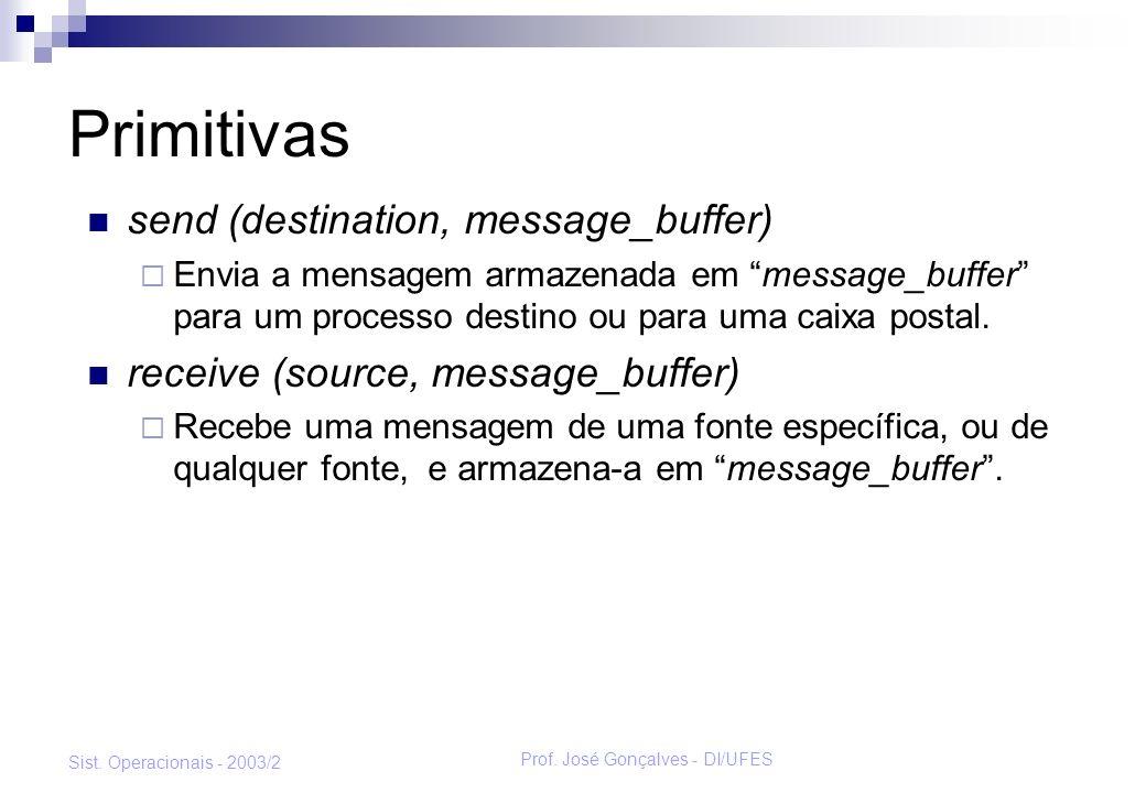 Prof. José Gonçalves - DI/UFES Sist. Operacionais - 2003/2 Primitivas send (destination, message_buffer) Envia a mensagem armazenada em message_buffer