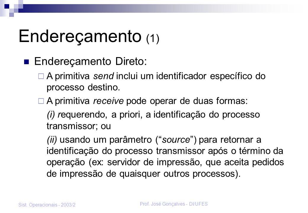 Prof. José Gonçalves - DI/UFES Sist. Operacionais - 2003/2 Endereçamento (1) Endereçamento Direto: A primitiva send inclui um identificador específico