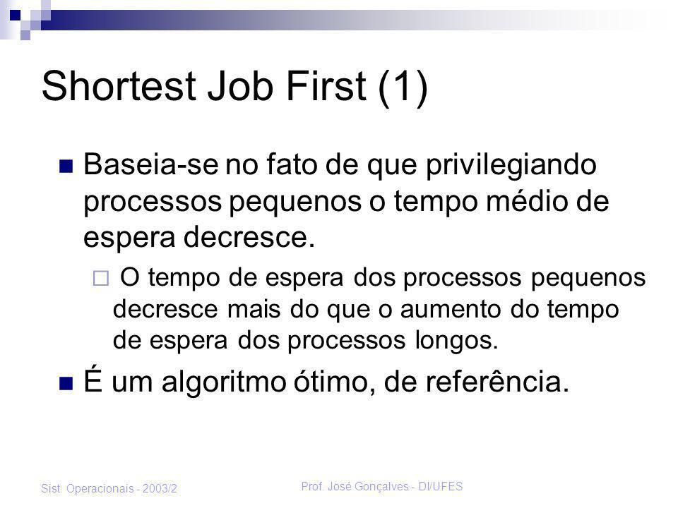 Prof. José Gonçalves - DI/UFES Sist. Operacionais - 2003/2 Shortest Job First (1) Baseia-se no fato de que privilegiando processos pequenos o tempo mé