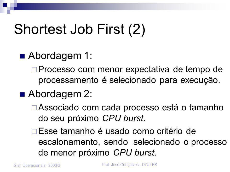 Prof. José Gonçalves - DI/UFES Sist. Operacionais - 2003/2 Shortest Job First (2) Abordagem 1: Processo com menor expectativa de tempo de processament
