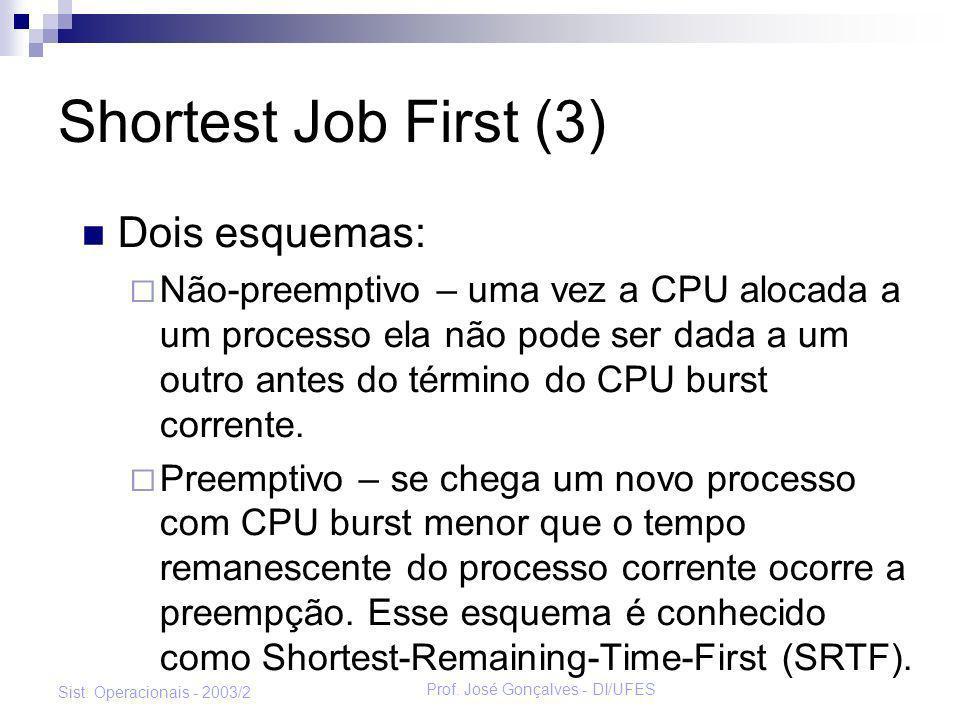 Prof. José Gonçalves - DI/UFES Sist. Operacionais - 2003/2 Shortest Job First (3) Dois esquemas: Não-preemptivo – uma vez a CPU alocada a um processo