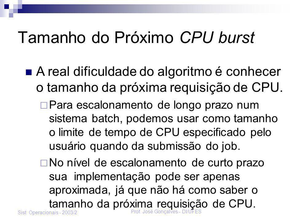 Prof. José Gonçalves - DI/UFES Sist. Operacionais - 2003/2 Tamanho do Próximo CPU burst A real dificuldade do algoritmo é conhecer o tamanho da próxim