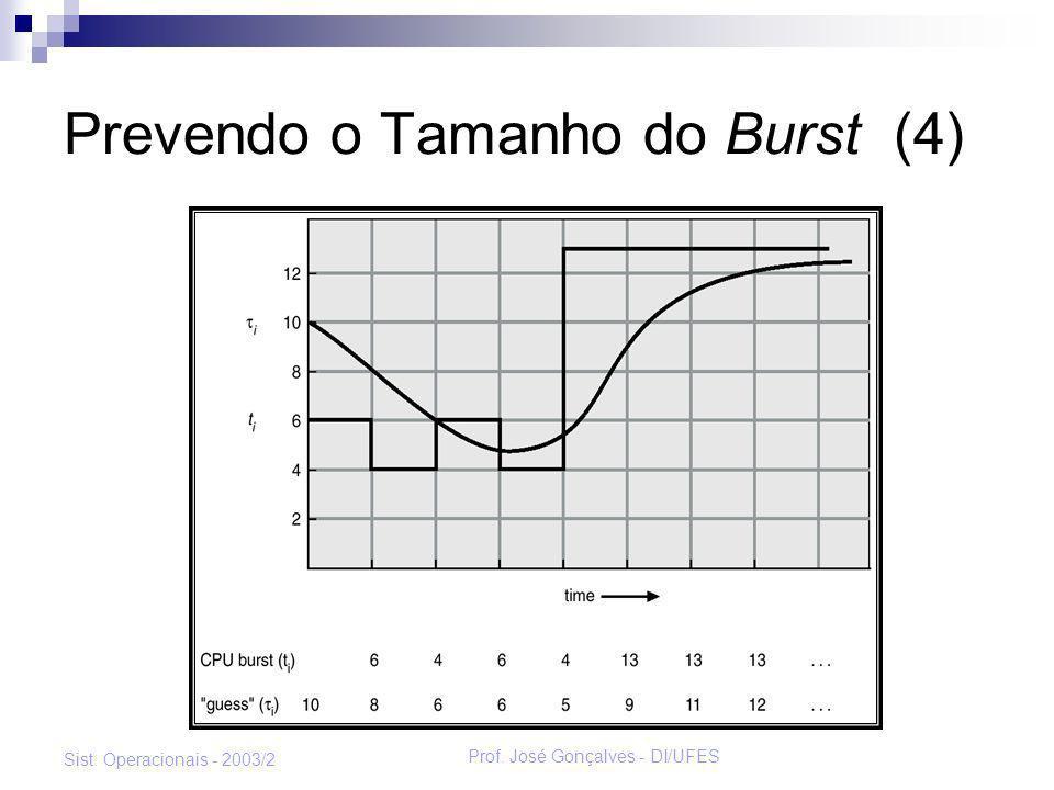 Prof. José Gonçalves - DI/UFES Sist. Operacionais - 2003/2 Prevendo o Tamanho do Burst (4)