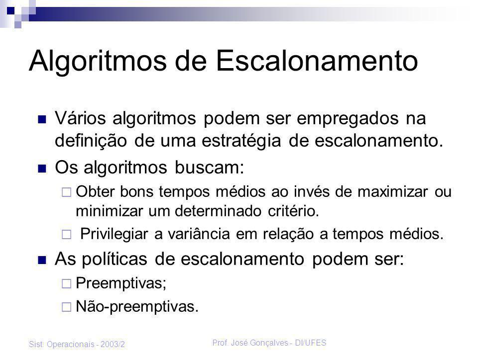 Prof. José Gonçalves - DI/UFES Sist. Operacionais - 2003/2 Algoritmos de Escalonamento Vários algoritmos podem ser empregados na definição de uma estr