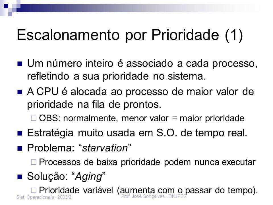 Prof. José Gonçalves - DI/UFES Sist. Operacionais - 2003/2 Escalonamento por Prioridade (1) Um número inteiro é associado a cada processo, refletindo