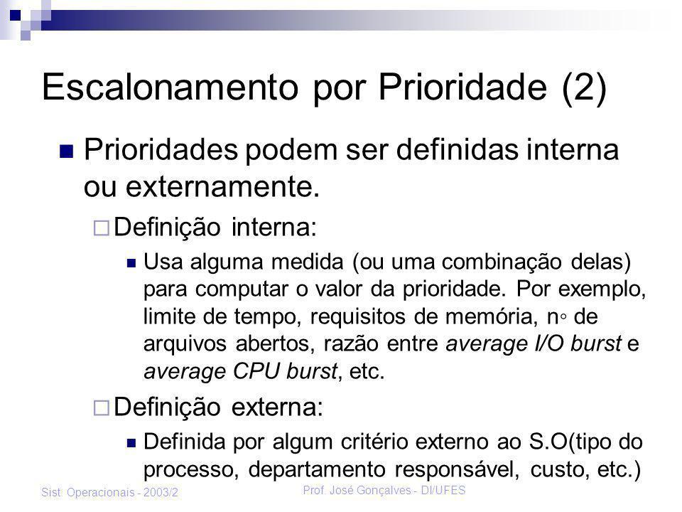 Prof. José Gonçalves - DI/UFES Sist. Operacionais - 2003/2 Escalonamento por Prioridade (2) Prioridades podem ser definidas interna ou externamente. D
