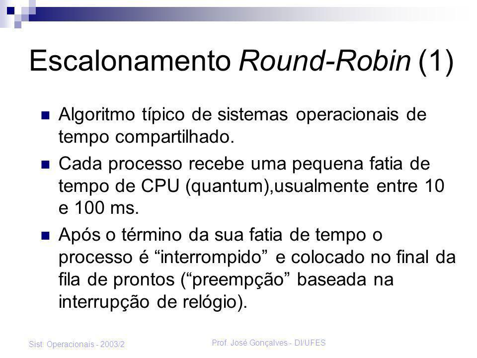 Prof. José Gonçalves - DI/UFES Sist. Operacionais - 2003/2 Escalonamento Round-Robin (1) Algoritmo típico de sistemas operacionais de tempo compartilh
