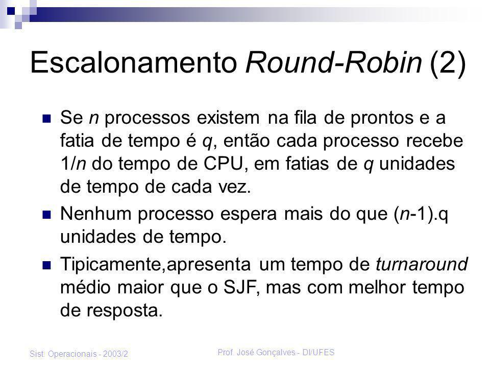 Prof. José Gonçalves - DI/UFES Sist. Operacionais - 2003/2 Escalonamento Round-Robin (2) Se n processos existem na fila de prontos e a fatia de tempo