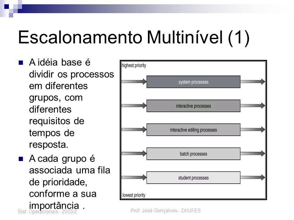 Prof. José Gonçalves - DI/UFES Sist. Operacionais - 2003/2 Escalonamento Multinível (1) A idéia base é dividir os processos em diferentes grupos, com