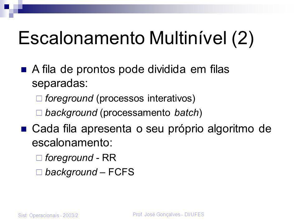 Prof. José Gonçalves - DI/UFES Sist. Operacionais - 2003/2 Escalonamento Multinível (2) A fila de prontos pode dividida em filas separadas: foreground